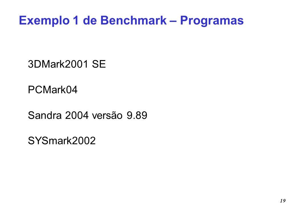 19 Exemplo 1 de Benchmark – Programas 3DMark2001 SE PCMark04 Sandra 2004 versão 9.89 SYSmark2002