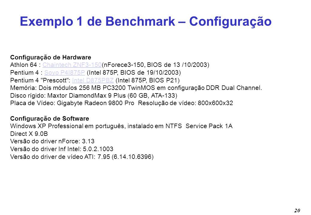 20 Exemplo 1 de Benchmark – Configuração Configuração de Hardware Athlon 64 : Chaintech ZNF3-150(nForece3-150, BIOS de 13 /10/2003)Chaintech ZNF3-150