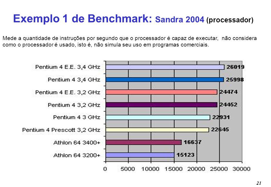 21 Exemplo 1 de Benchmark: Sandra 2004 (processador) Mede a quantidade de instruções por segundo que o processador é capaz de executar, não considera