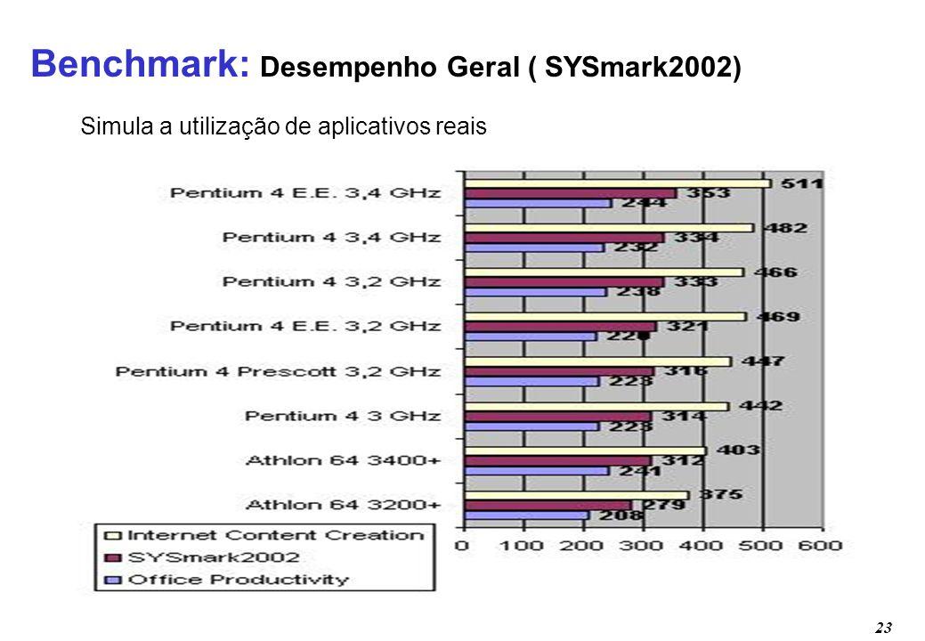23 Simula a utilização de aplicativos reais Benchmark: Desempenho Geral ( SYSmark2002)