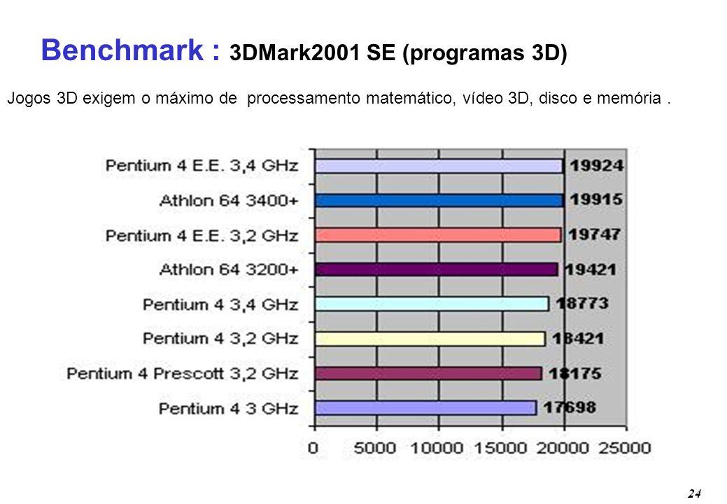 24 Benchmark : 3DMark2001 SE (programas 3D) Jogos 3D exigem o máximo de processamento matemático, vídeo 3D, disco e memória.
