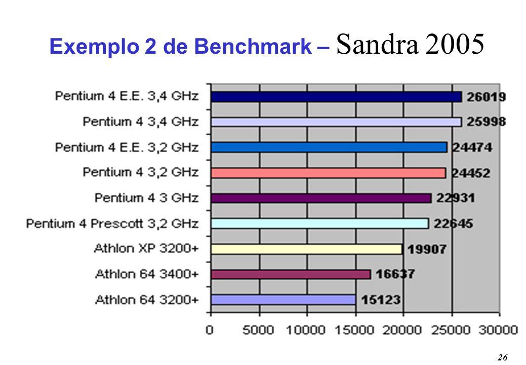 26 Exemplo 2 de Benchmark – Sandra 2005