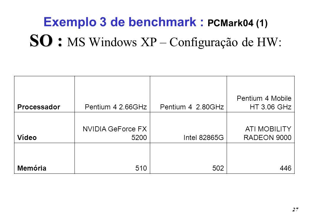 27 SO : Exemplo 3 de benchmark : PCMark04 (1) SO : MS Windows XP – Configuração de HW: ProcessadorPentium 4 2.66GHzPentium 4 2.80GHz Pentium 4 Mobile
