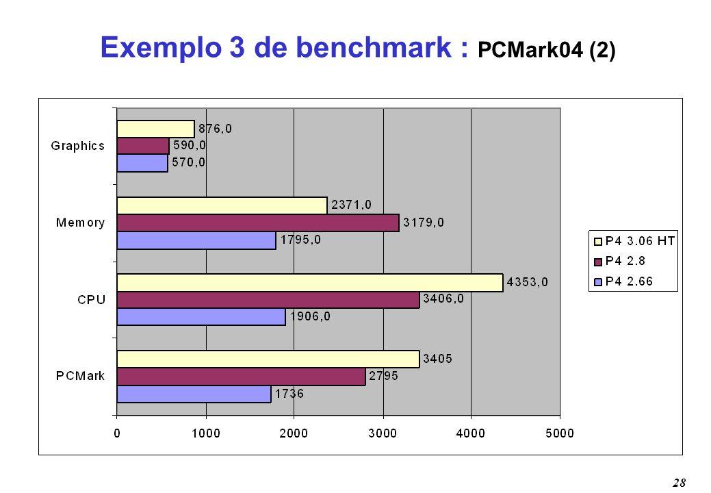28 Exemplo 3 de benchmark : PCMark04 (2)