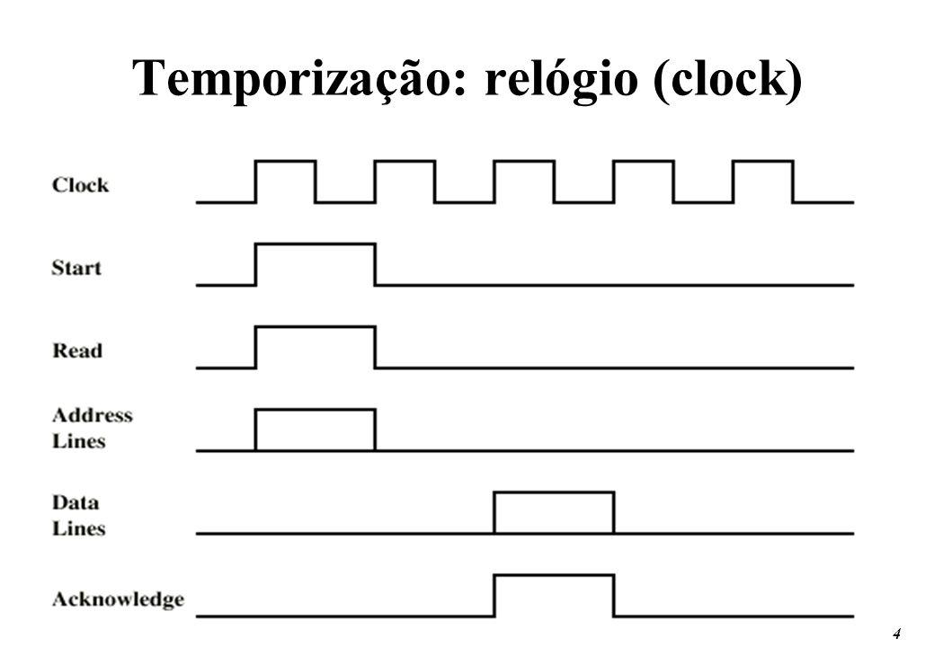 4 Temporização: relógio (clock)