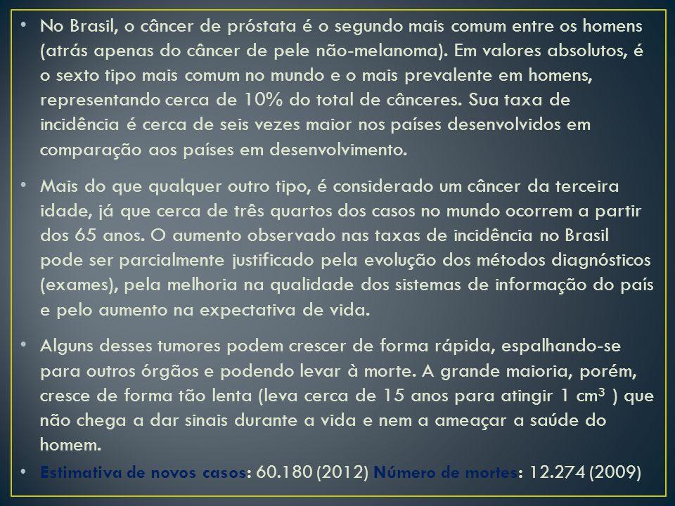 No Brasil, o câncer de próstata é o segundo mais comum entre os homens (atrás apenas do câncer de pele não-melanoma). Em valores absolutos, é o sexto