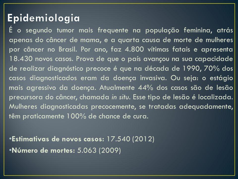 É o segundo tumor mais frequente na população feminina, atrás apenas do câncer de mama, e a quarta causa de morte de mulheres por câncer no Brasil. Po