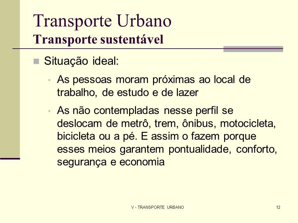 V - TRANSPORTE URBANO12 Transporte Urbano Transporte sustentável Situação ideal: As pessoas moram próximas ao local de trabalho, de estudo e de lazer