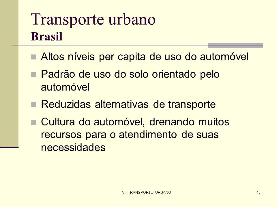 V - TRANSPORTE URBANO18 Transporte urbano Brasil Altos níveis per capita de uso do automóvel Padrão de uso do solo orientado pelo automóvel Reduzidas