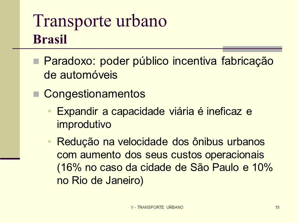 V - TRANSPORTE URBANO19 Transporte urbano Brasil Paradoxo: poder público incentiva fabricação de automóveis Congestionamentos Expandir a capacidade vi