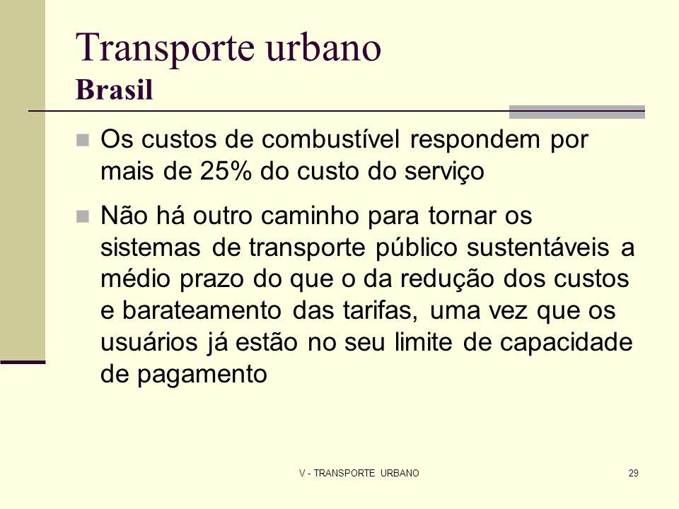 V - TRANSPORTE URBANO29 Transporte urbano Brasil Os custos de combustível respondem por mais de 25% do custo do serviço Não há outro caminho para torn