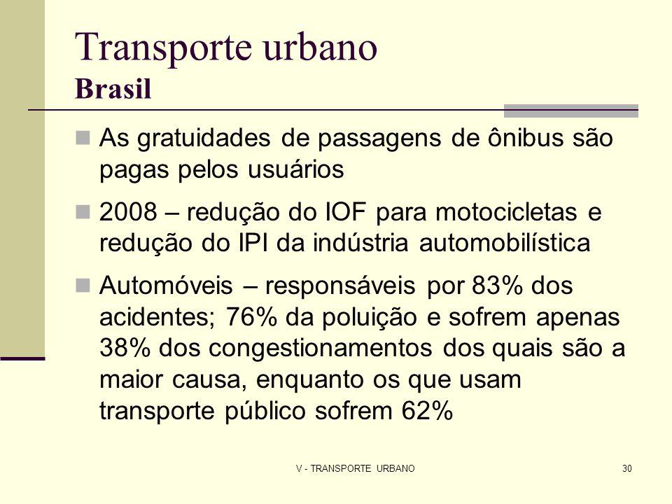 V - TRANSPORTE URBANO30 Transporte urbano Brasil As gratuidades de passagens de ônibus são pagas pelos usuários 2008 – redução do IOF para motocicleta