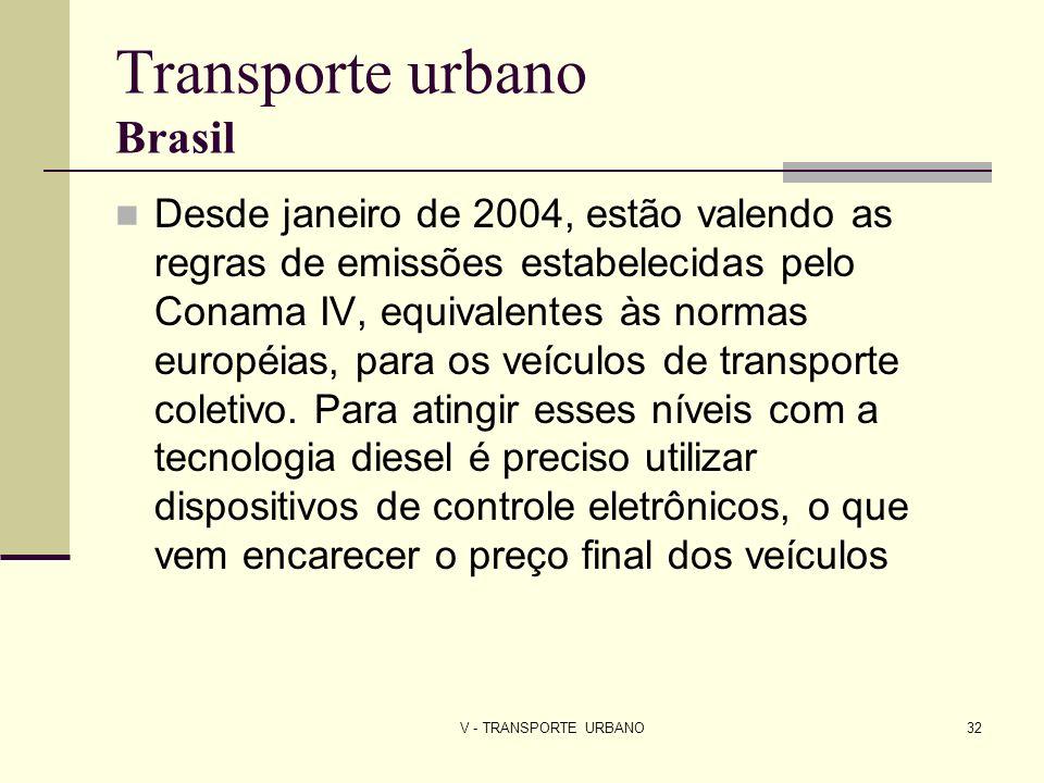 V - TRANSPORTE URBANO32 Transporte urbano Brasil Desde janeiro de 2004, estão valendo as regras de emissões estabelecidas pelo Conama IV, equivalentes