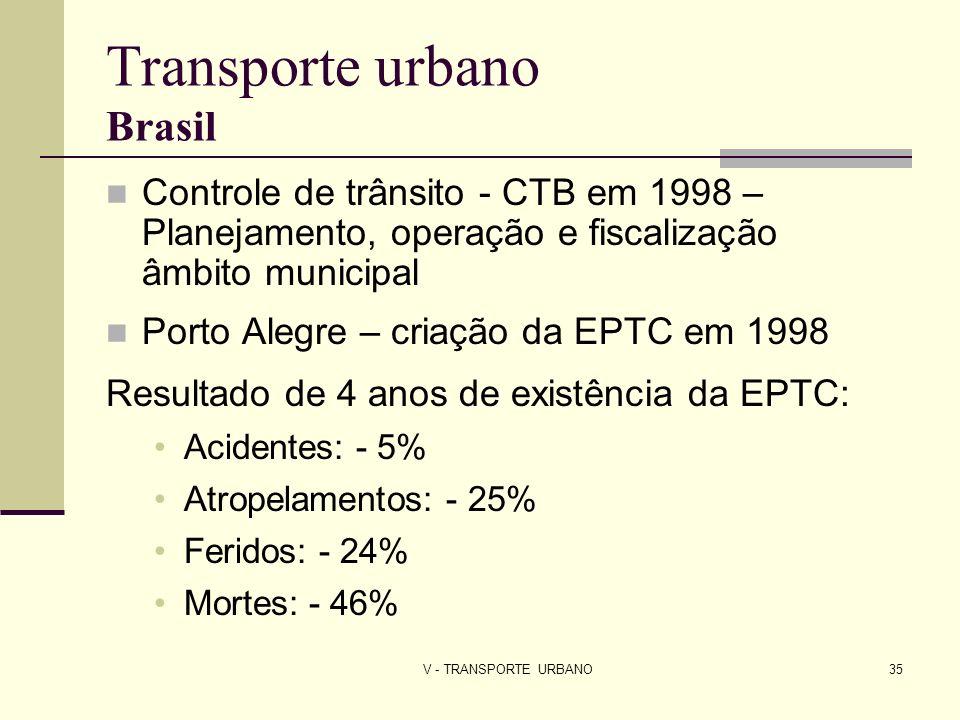 V - TRANSPORTE URBANO35 Transporte urbano Brasil Controle de trânsito - CTB em 1998 – Planejamento, operação e fiscalização âmbito municipal Porto Ale