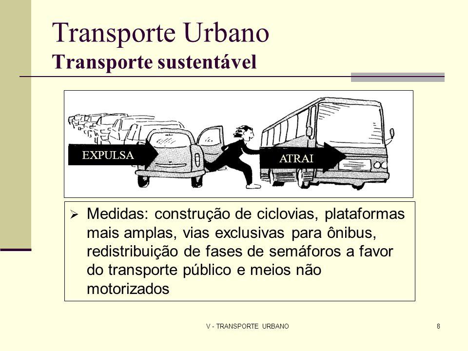 V - TRANSPORTE URBANO19 Transporte urbano Brasil Paradoxo: poder público incentiva fabricação de automóveis Congestionamentos Expandir a capacidade viária é ineficaz e improdutivo Redução na velocidade dos ônibus urbanos com aumento dos seus custos operacionais (16% no caso da cidade de São Paulo e 10% no Rio de Janeiro)
