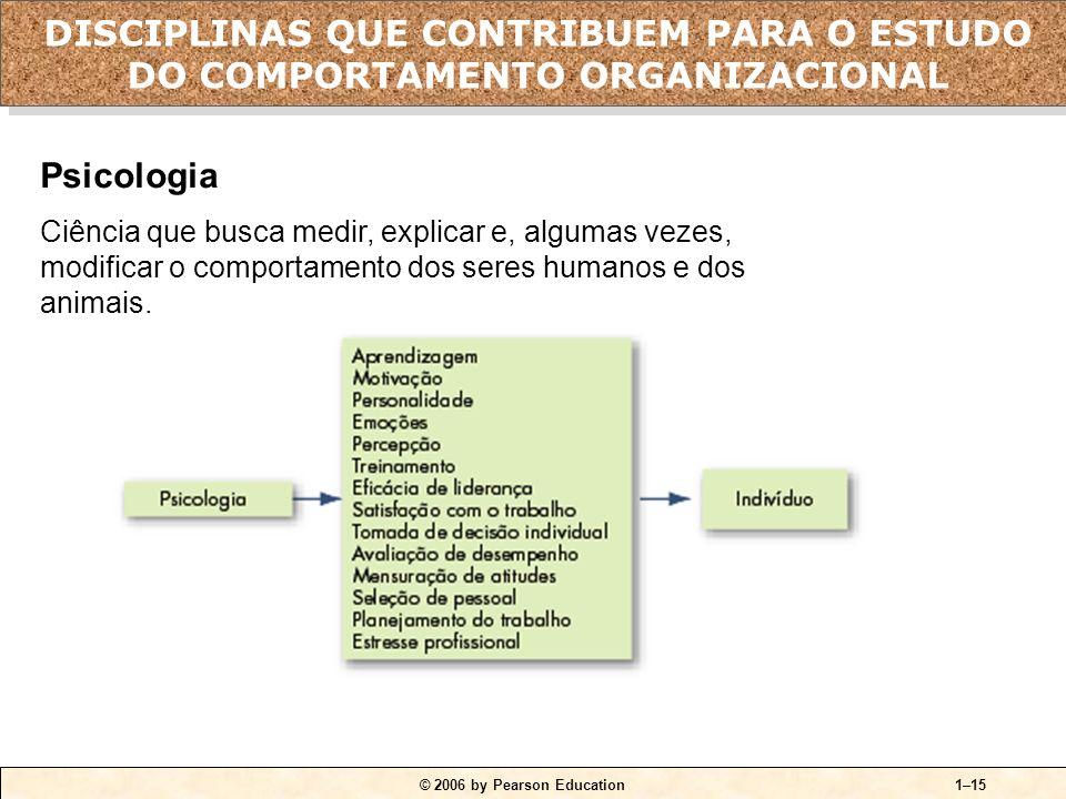 © 2006 by Pearson Education1–14 QUADRO 1-3 Contribuições para o estudo do comportamento organizacional