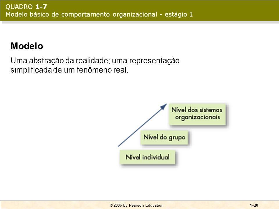 © 2006 by Pearson Education1–19 Ciência política O estudo do comportamento dos indivíduos e dos grupos dentro de um ambiente político.