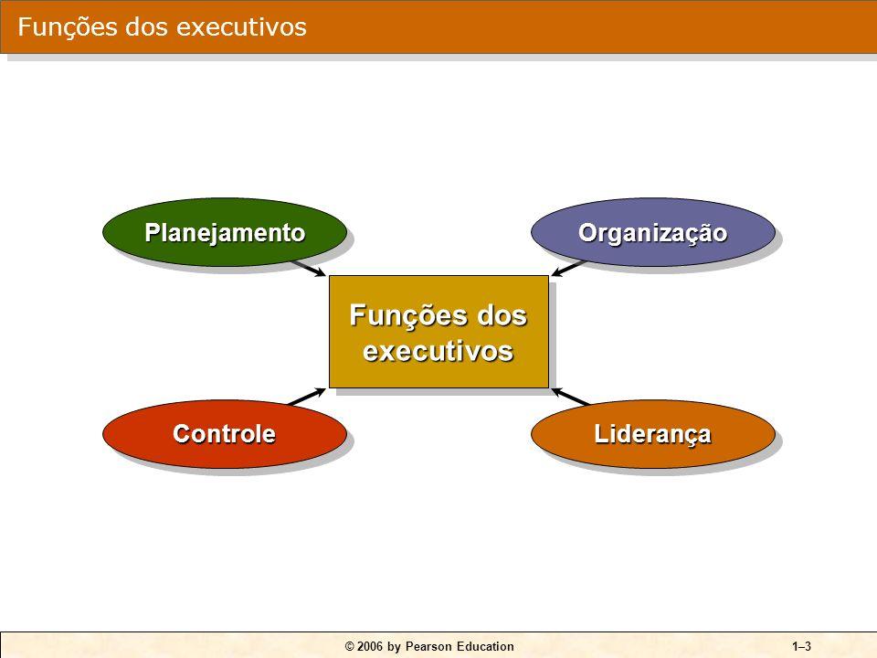 © 2006 by Pearson Education1–3 Funções dos executivos Funções dos executivos executivosPlanejamentoPlanejamentoOrganizaçãoOrganizaçãoLiderançaLiderançaControleControle