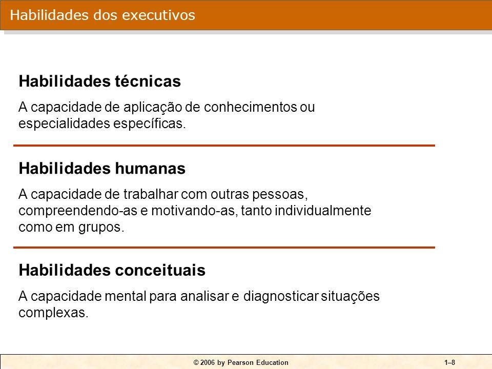 © 2006 by Pearson Education1–18 Antropologia O estudo das sociedades para compreender os seres humanos e suas atividades.