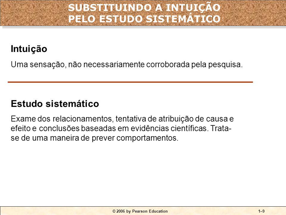 © 2006 by Pearson Education1–9 SUBSTITUINDO A INTUIÇÃO PELO ESTUDO SISTEMÁTICO Estudo sistemático Exame dos relacionamentos, tentativa de atribuição de causa e efeito e conclusões baseadas em evidências científicas.