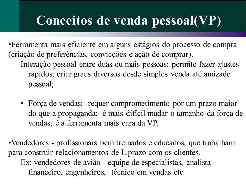 Conceitos de venda pessoal(VP) Ferramenta mais eficiente em alguns estágios do processo de compra (criação de preferências, convicções e ação de compr