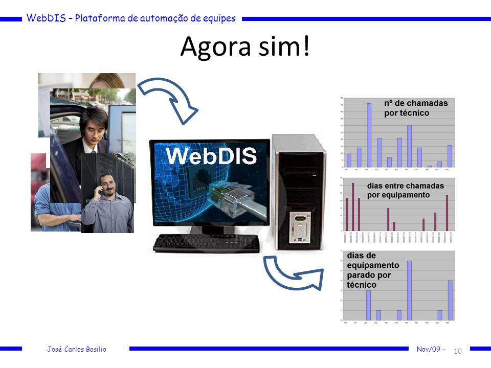 WebDIS – Plataforma de automação de equipes José Carlos Basilio Nov/09 - Agora sim! 10