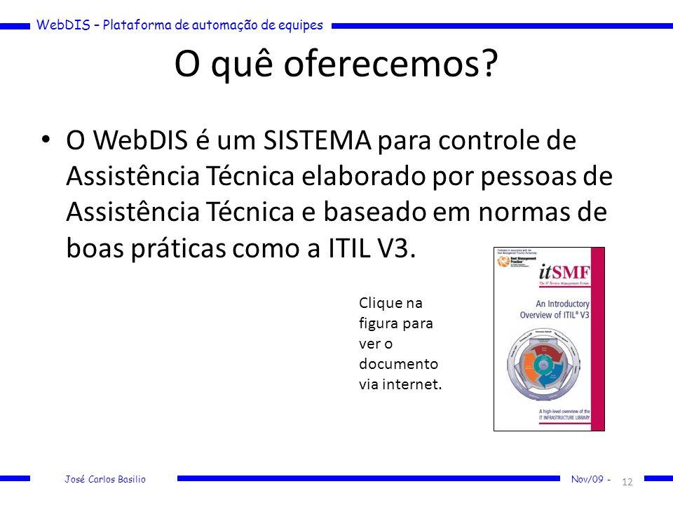 WebDIS – Plataforma de automação de equipes José Carlos Basilio Nov/09 - O quê oferecemos? O WebDIS é um SISTEMA para controle de Assistência Técnica