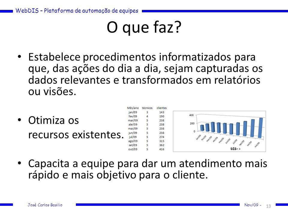 WebDIS – Plataforma de automação de equipes José Carlos Basilio Nov/09 - O que faz? Estabelece procedimentos informatizados para que, das ações do dia