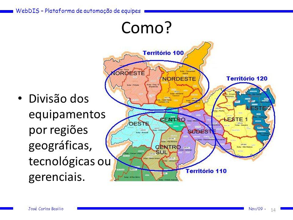 WebDIS – Plataforma de automação de equipes José Carlos Basilio Nov/09 - Como? Divisão dos equipamentos por regiões geográficas, tecnológicas ou geren