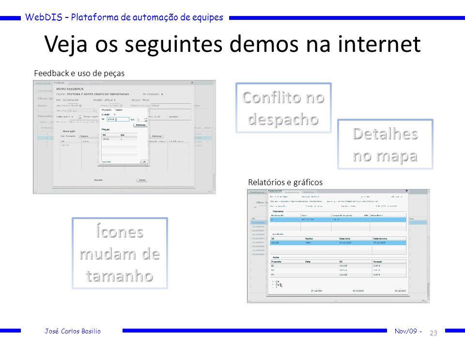 WebDIS – Plataforma de automação de equipes José Carlos Basilio Nov/09 - Veja os seguintes demos na internet 23 Relatórios e gráficos Feedback e uso d