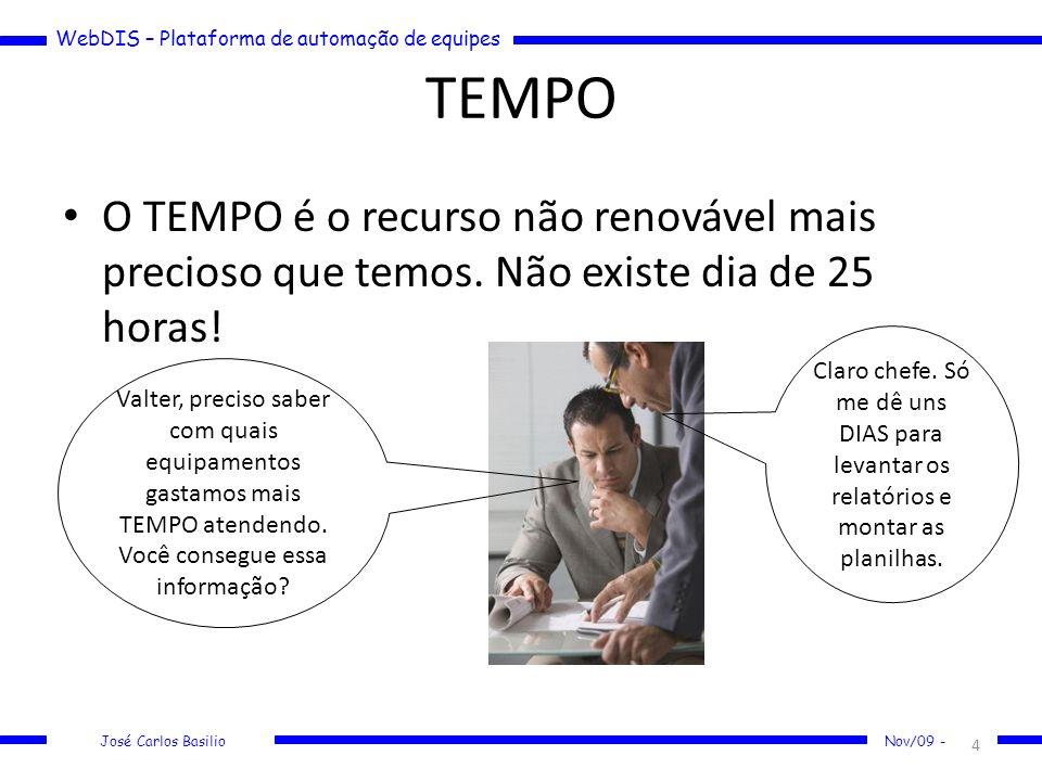 WebDIS – Plataforma de automação de equipes José Carlos Basilio Nov/09 - TEMPO O TEMPO é o recurso não renovável mais precioso que temos. Não existe d