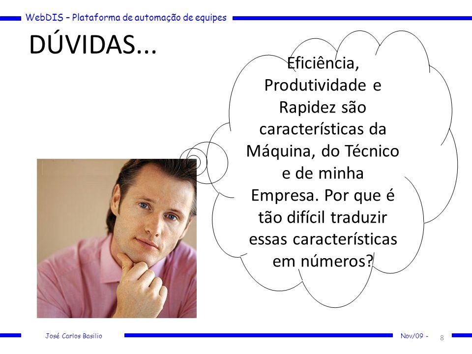 WebDIS – Plataforma de automação de equipes José Carlos Basilio Nov/09 - DÚVIDAS... 8 Eficiência, Produtividade e Rapidez são características da Máqui