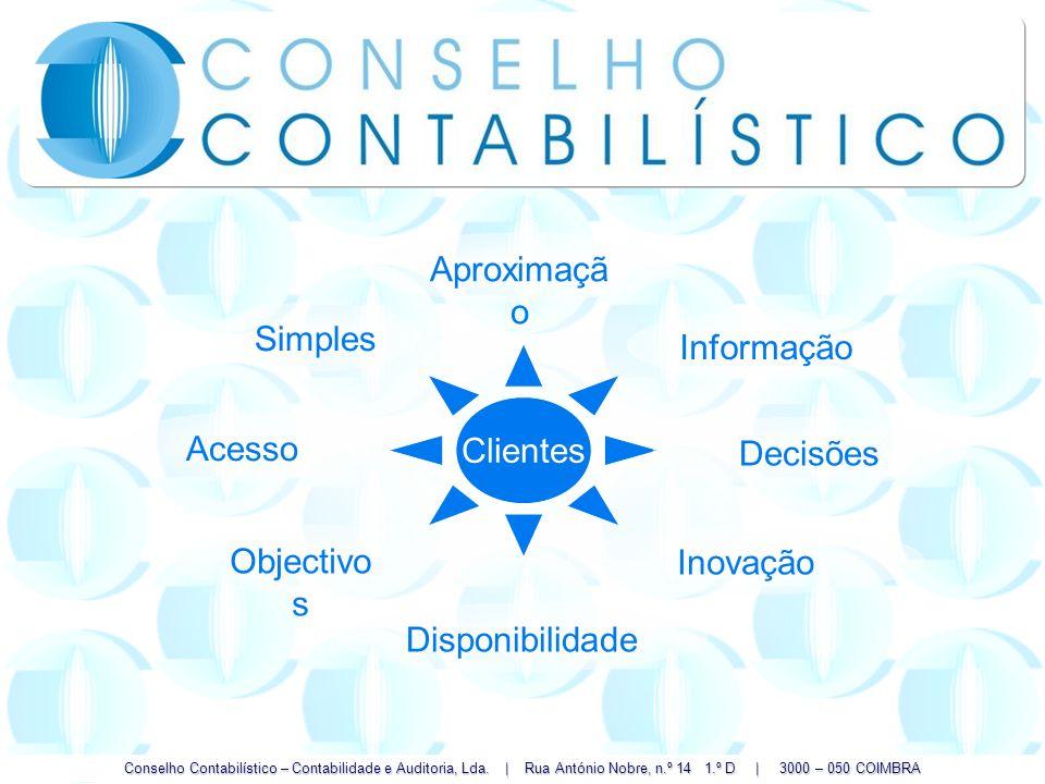 Conselho Contabilístico – Contabilidade e Auditoria, Lda. | Rua António Nobre, n.º 14 1.º D | 3000 – 050 COIMBRA Clientes Informação Decisões Inovação