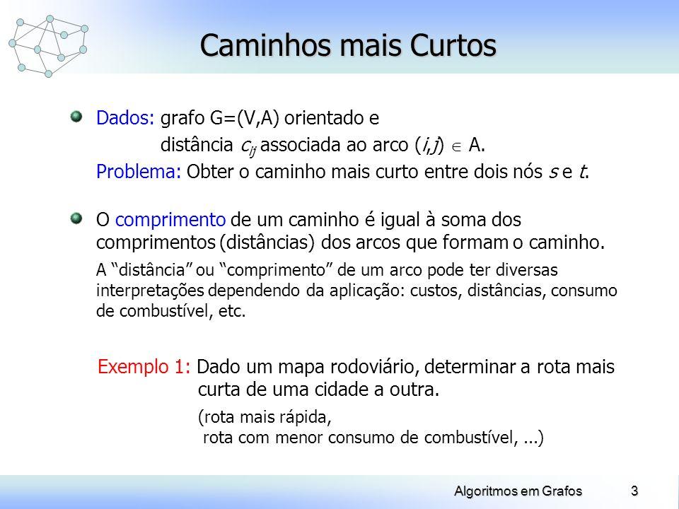 3Algoritmos em Grafos Caminhos mais Curtos Dados: grafo G=(V,A) orientado e distância c ij associada ao arco (i,j) A. Problema: Obter o caminho mais c