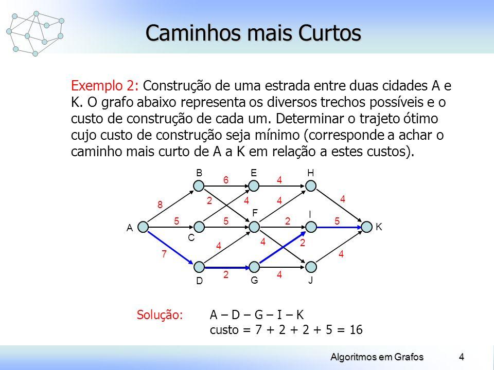 4Algoritmos em Grafos Caminhos mais Curtos Exemplo 2: Construção de uma estrada entre duas cidades A e K. O grafo abaixo representa os diversos trecho