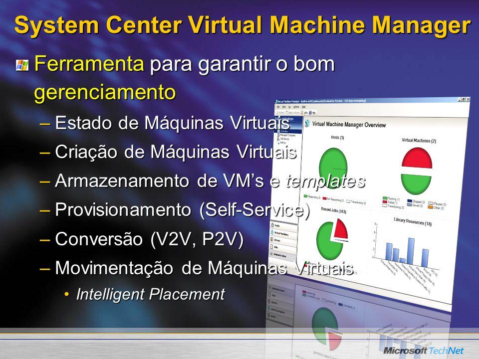 System Center Virtual Machine Manager Ferramenta para garantir o bom gerenciamento –Estado de Máquinas Virtuais –Criação de Máquinas Virtuais –Armazen