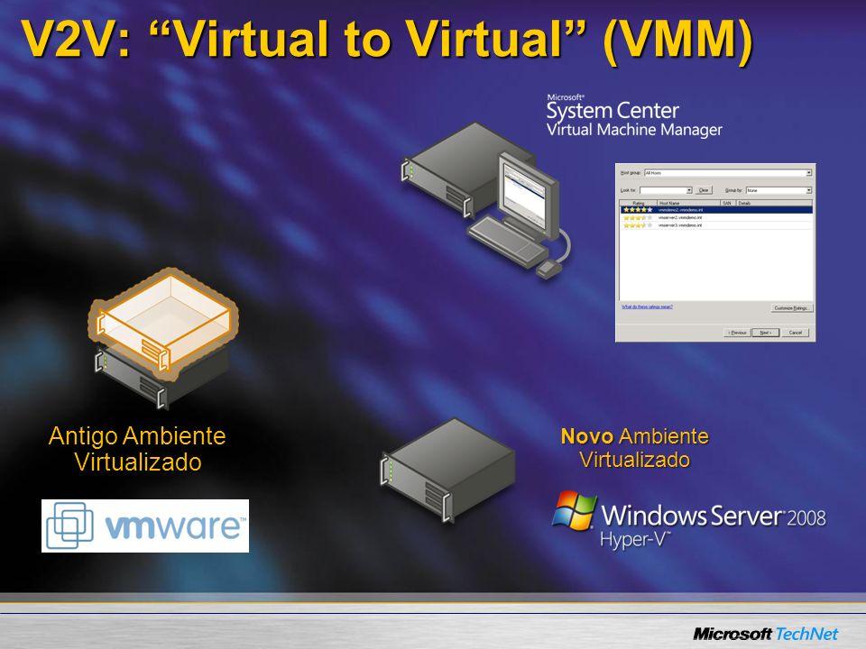 V2V: Virtual to Virtual (VMM) Novo Ambiente Virtualizado Antigo Ambiente Virtualizado