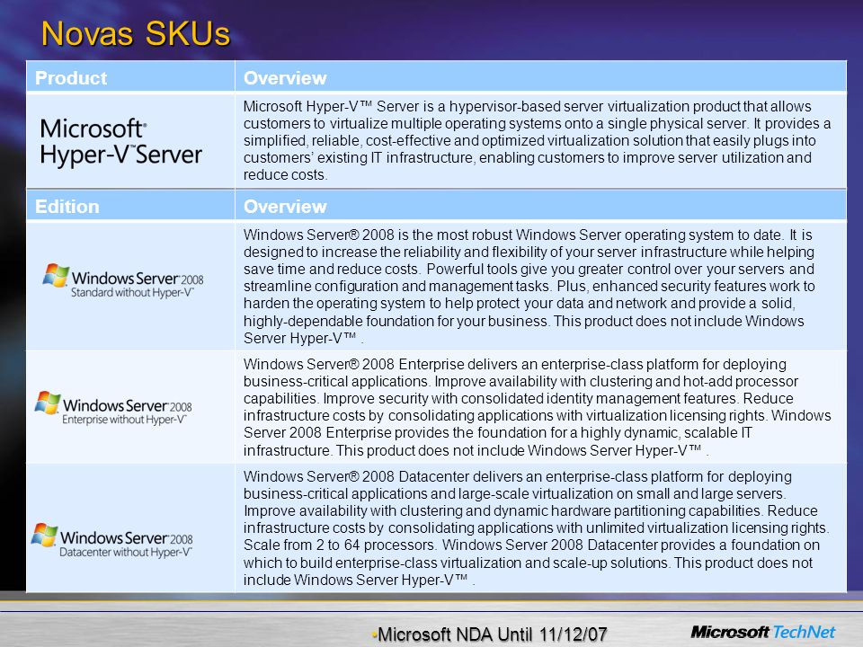 Novas SKUs EditionOverview Windows Server® 2008 is the most robust Windows Server operating system to date. It is designed to increase the reliability