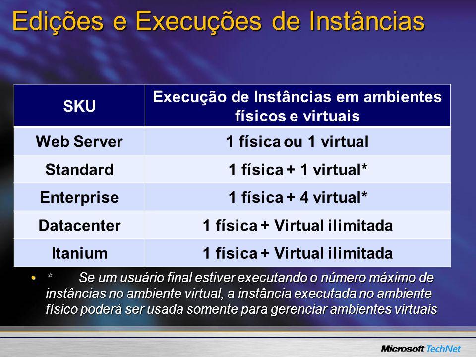 Edições e Execuções de Instâncias SKU Execução de Instâncias em ambientes físicos e virtuais Web Server1 física ou 1 virtual Standard1 física + 1 virt