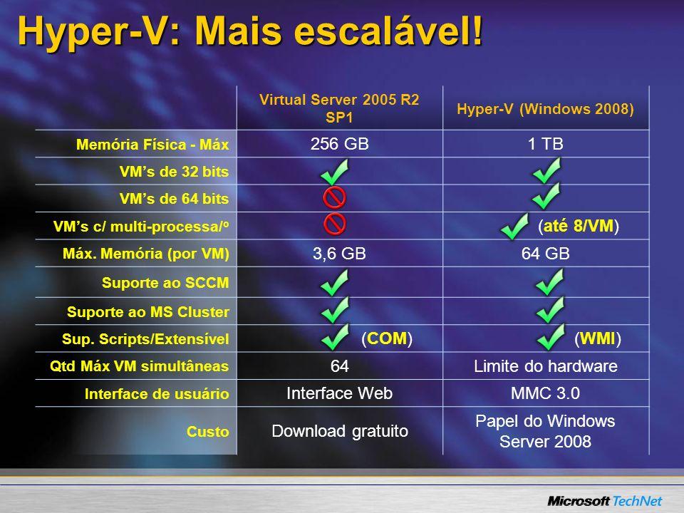 Virtual Server 2005 R2 SP1 Hyper-V (Windows 2008) Memória Física - Máx 256 GB1 TB VMs de 32 bits VMs de 64 bits VMs c/ multi-processa/ o (até 8/VM) Má