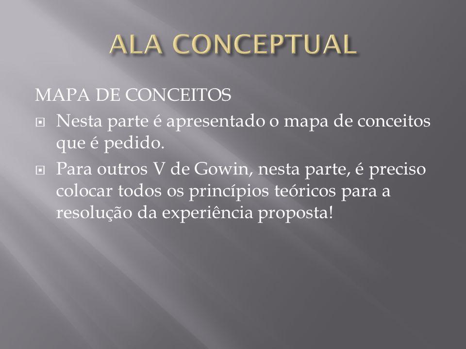 MAPA DE CONCEITOS Nesta parte é apresentado o mapa de conceitos que é pedido. Para outros V de Gowin, nesta parte, é preciso colocar todos os princípi