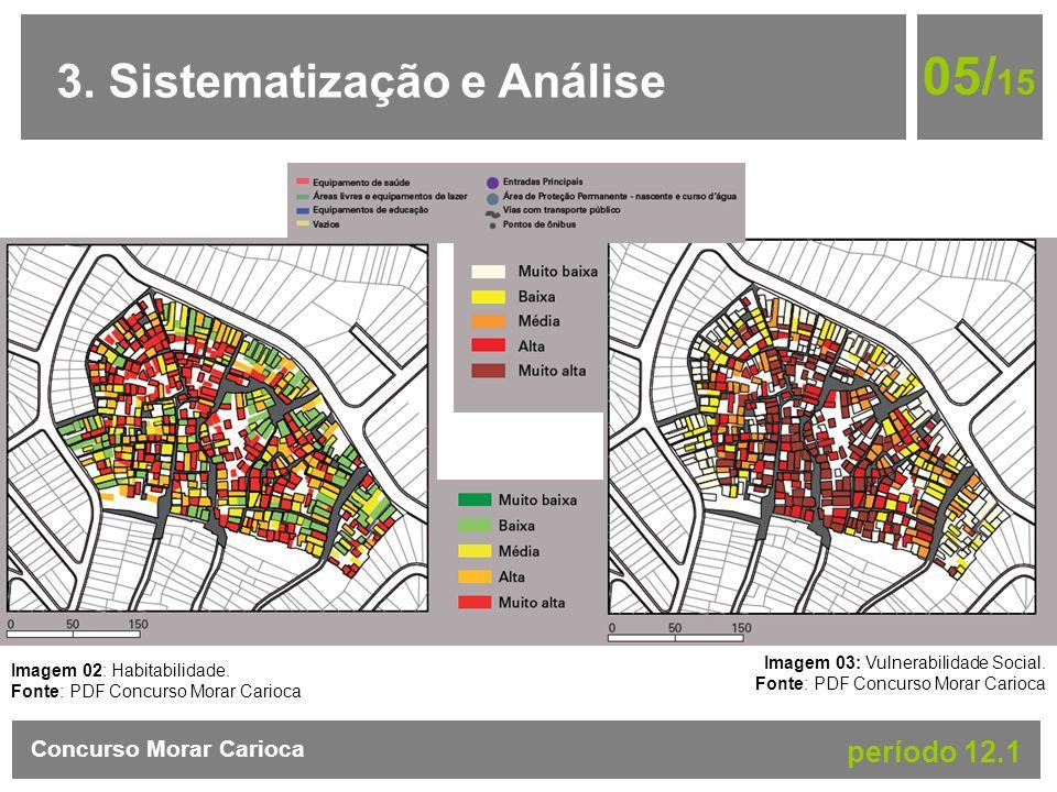 3. Sistematização e Análise 05/ 15 Concurso Morar Carioca período 12.1 Imagem 02: Habitabilidade. Fonte: PDF Concurso Morar Carioca Imagem 03: Vulnera