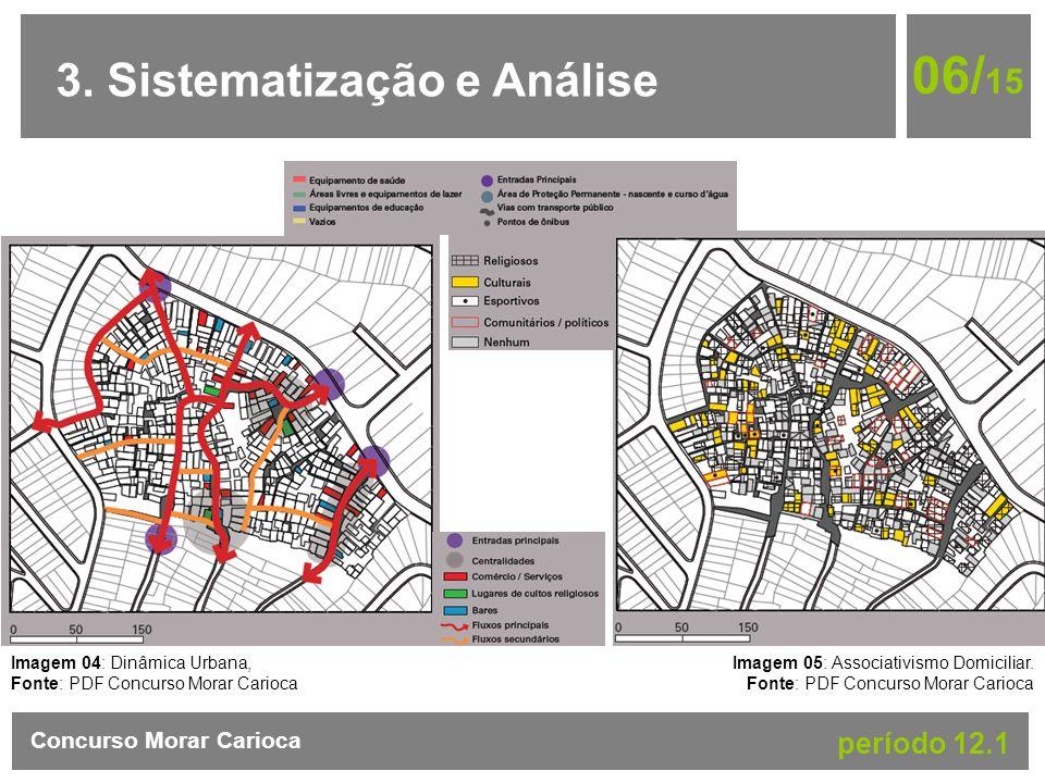 3. Sistematização e Análise 06/ 15 Concurso Morar Carioca período 12.1 Imagem 04: Dinâmica Urbana, Fonte: PDF Concurso Morar Carioca Imagem 05: Associ