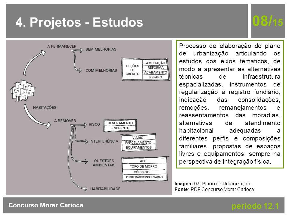4. Projetos - Estudos 08/ 15 Concurso Morar Carioca período 12.1 Processo de elaboração do plano de urbanização articulando os estudos dos eixos temát