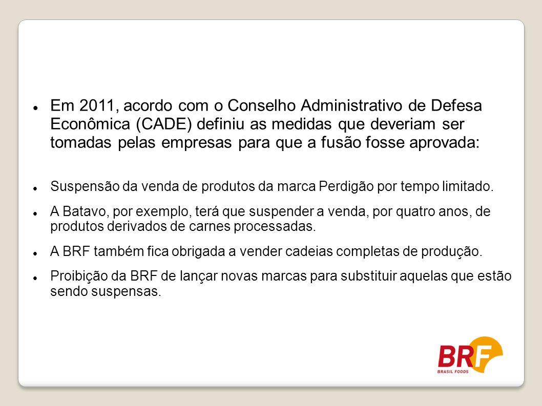 Em 2011, acordo com o Conselho Administrativo de Defesa Econômica (CADE) definiu as medidas que deveriam ser tomadas pelas empresas para que a fusão f