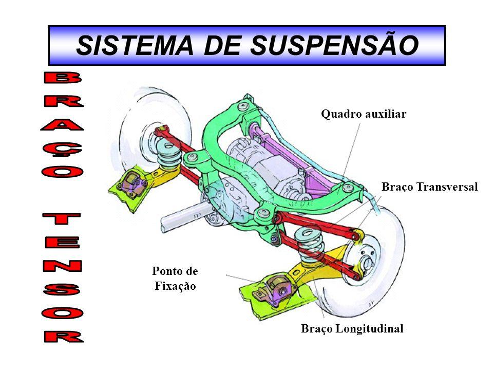 SISTEMA DE SUSPENSÃO Braço Longitudinal Braço Transversal Quadro auxiliar Ponto de Fixação