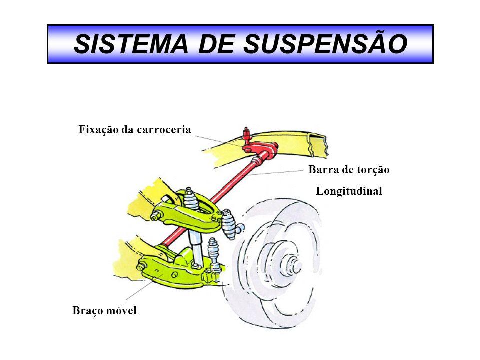 SISTEMA DE SUSPENSÃO Barra de torção Longitudinal Fixação da carroceria Braço móvel