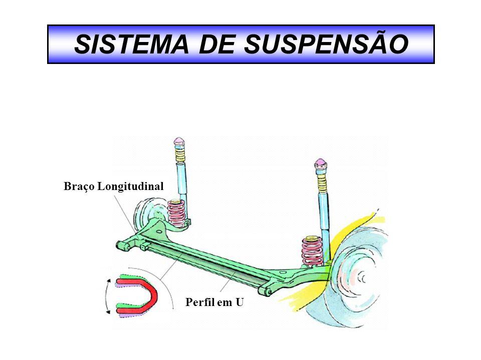 SISTEMA DE SUSPENSÃO Perfil em U Braço Longitudinal