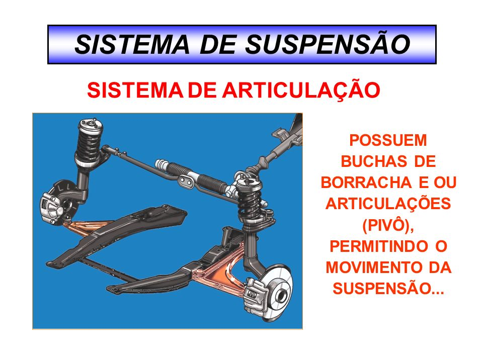 POSSUEM BUCHAS DE BORRACHA E OU ARTICULAÇÕES (PIVÔ), PERMITINDO O MOVIMENTO DA SUSPENSÃO... SISTEMA DE ARTICULAÇÃO