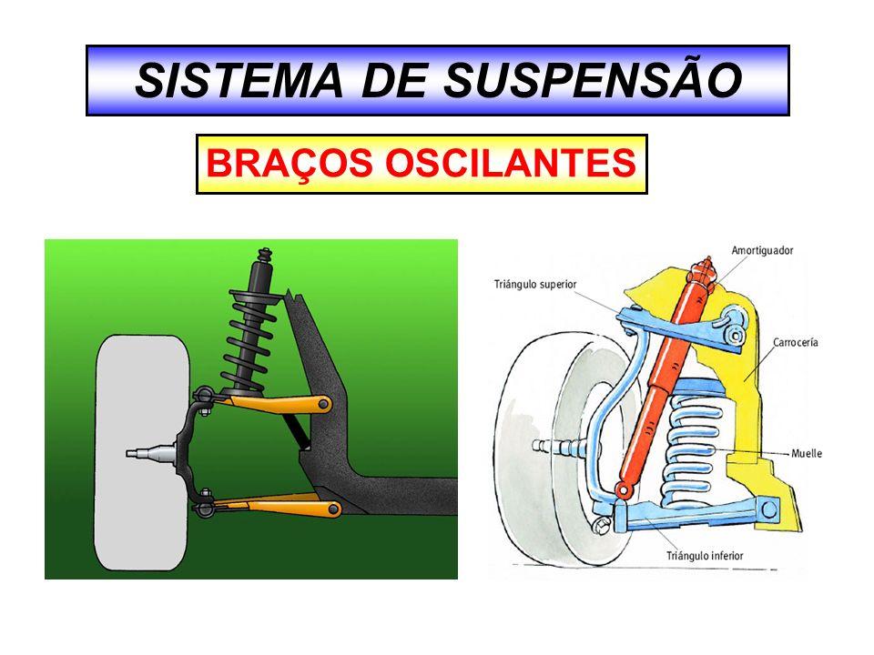 SISTEMA DE SUSPENSÃO BRAÇOS OSCILANTES